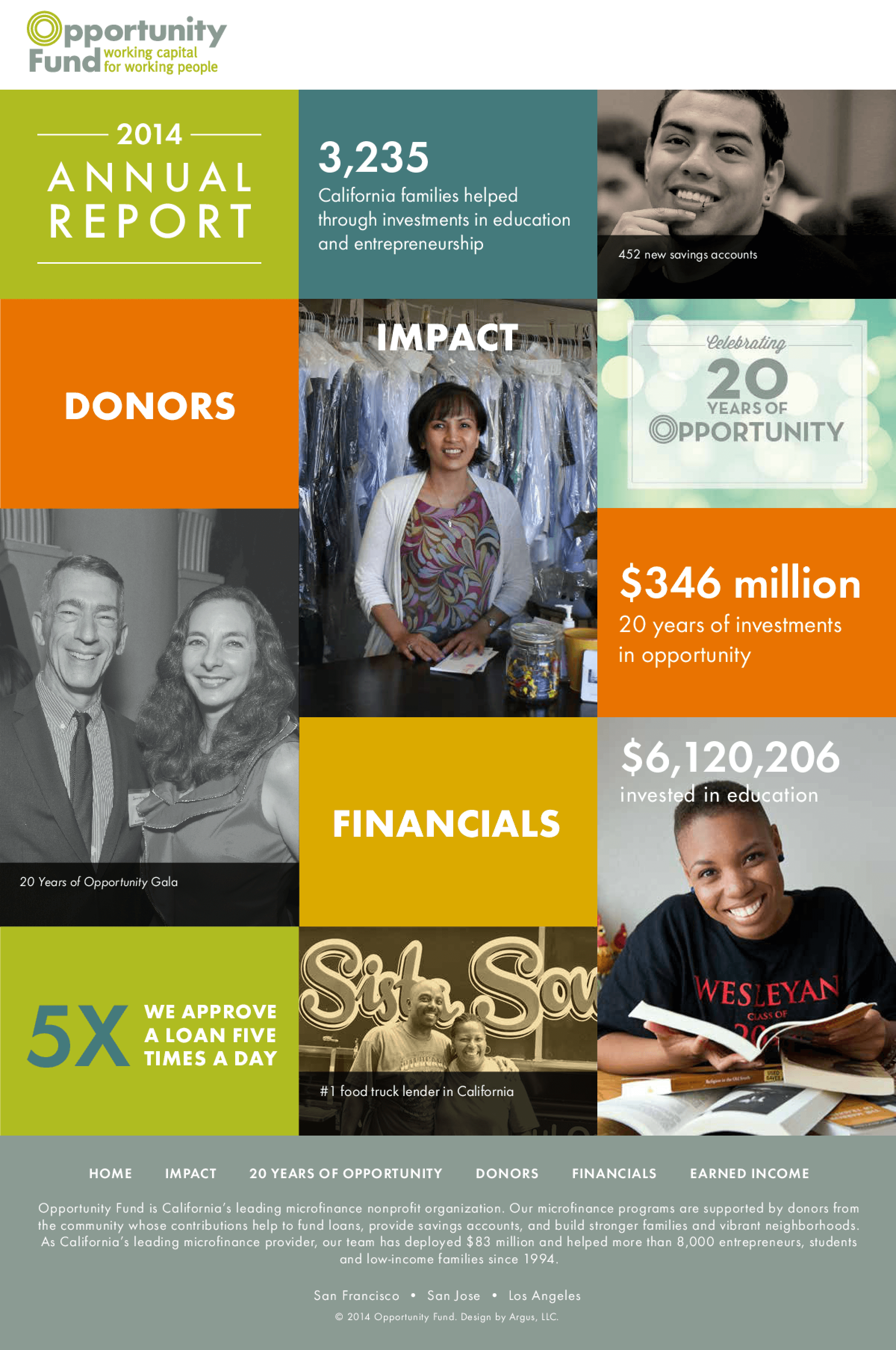 Opportunity Fund: 2014 Annual Report